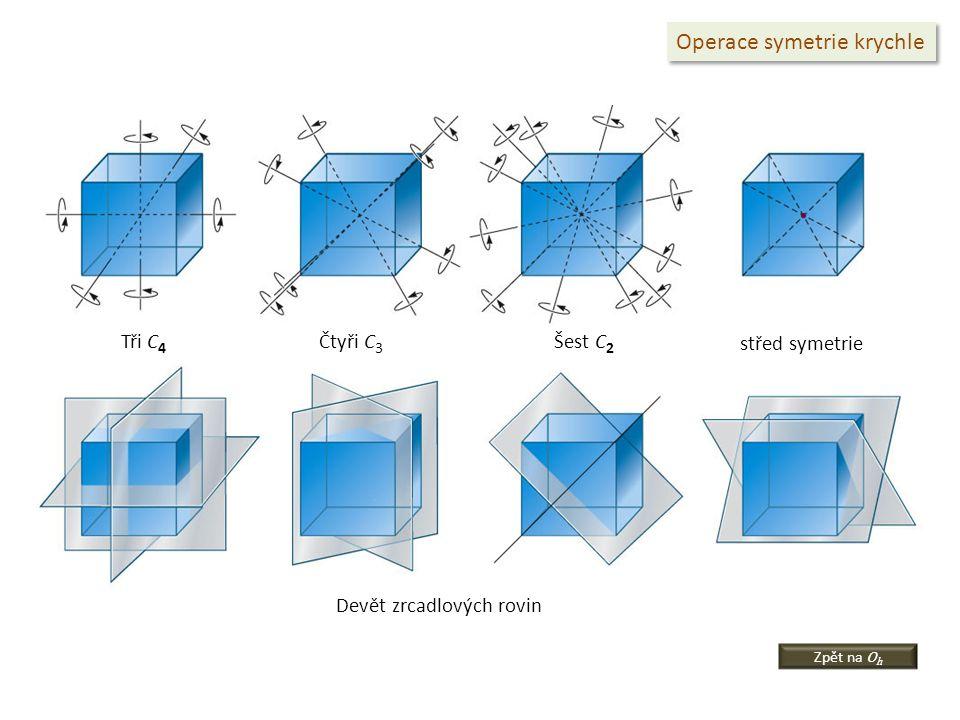 Operace symetrie krychle Čtyři C 3 Tři C 4 Šest C 2 střed symetrie Devět zrcadlových rovin Zpět na O h