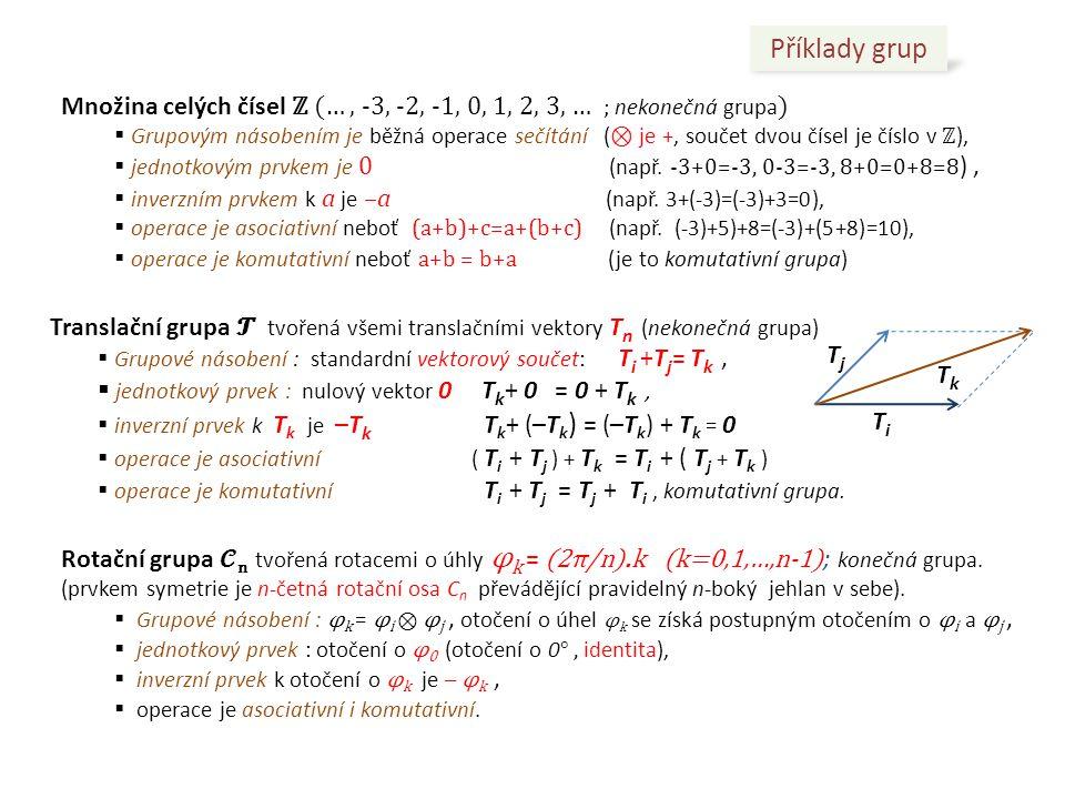Příklady grup Množina celých čísel ℤ (…, -3, -2, -1, 0, 1, 2, 3, … ; nekonečná grupa )  Grupovým násobením je běžná operace sečítání ( ⊗ je +, součet
