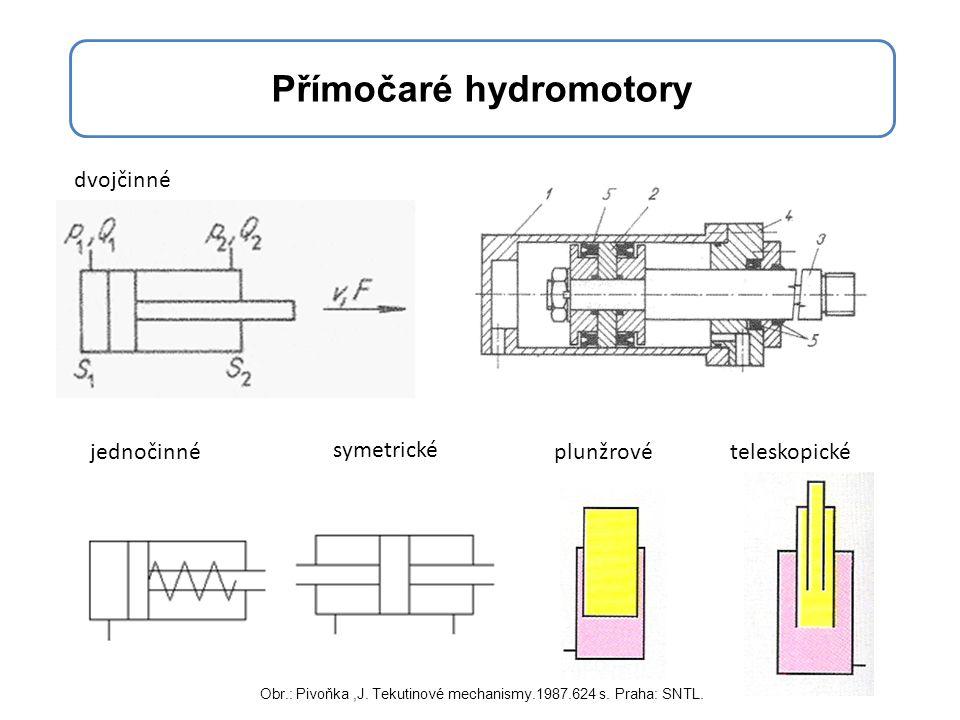dvojčinné jednočinné symetrické plunžrovételeskopické Přímočaré hydromotory Obr.: Pivoňka,J. Tekutinové mechanismy.1987.624 s. Praha: SNTL.