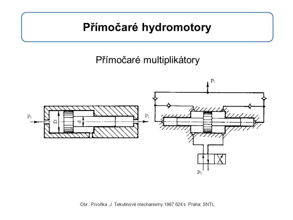 Přímočaré hydromotory Přímočaré multiplikátory Obr.: Pivoňka,J. Tekutinové mechanismy.1987.624 s. Praha: SNTL.