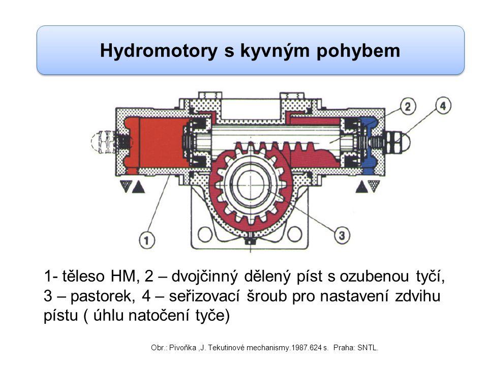 1- těleso HM, 2 – dvojčinný dělený píst s ozubenou tyčí, 3 – pastorek, 4 – seřizovací šroub pro nastavení zdvihu pístu ( úhlu natočení tyče) Hydromotory s kyvným pohybem Obr.: Pivoňka,J.