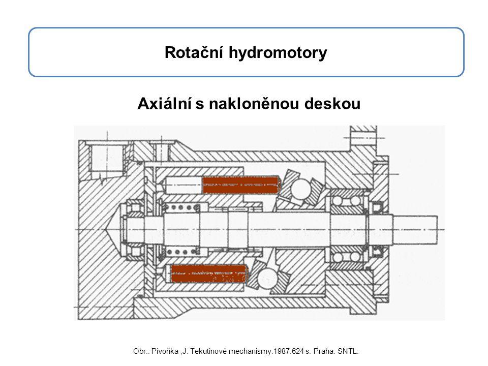 Axiální s nakloněnou deskou Rotační hydromotory Obr.: Pivoňka,J. Tekutinové mechanismy.1987.624 s. Praha: SNTL.