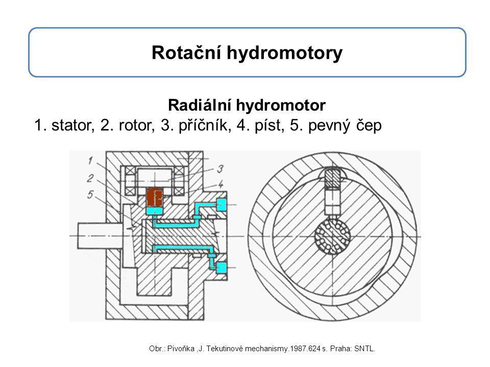 Radiální hydromotor 1. stator, 2. rotor, 3. příčník, 4. píst, 5. pevný čep Rotační hydromotory Obr.: Pivoňka,J. Tekutinové mechanismy.1987.624 s. Prah