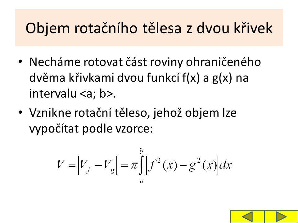 Objem rotačního tělesa z dvou křivek Necháme rotovat část roviny ohraničeného dvěma křivkami dvou funkcí f(x) a g(x) na intervalu. Vznikne rotační těl