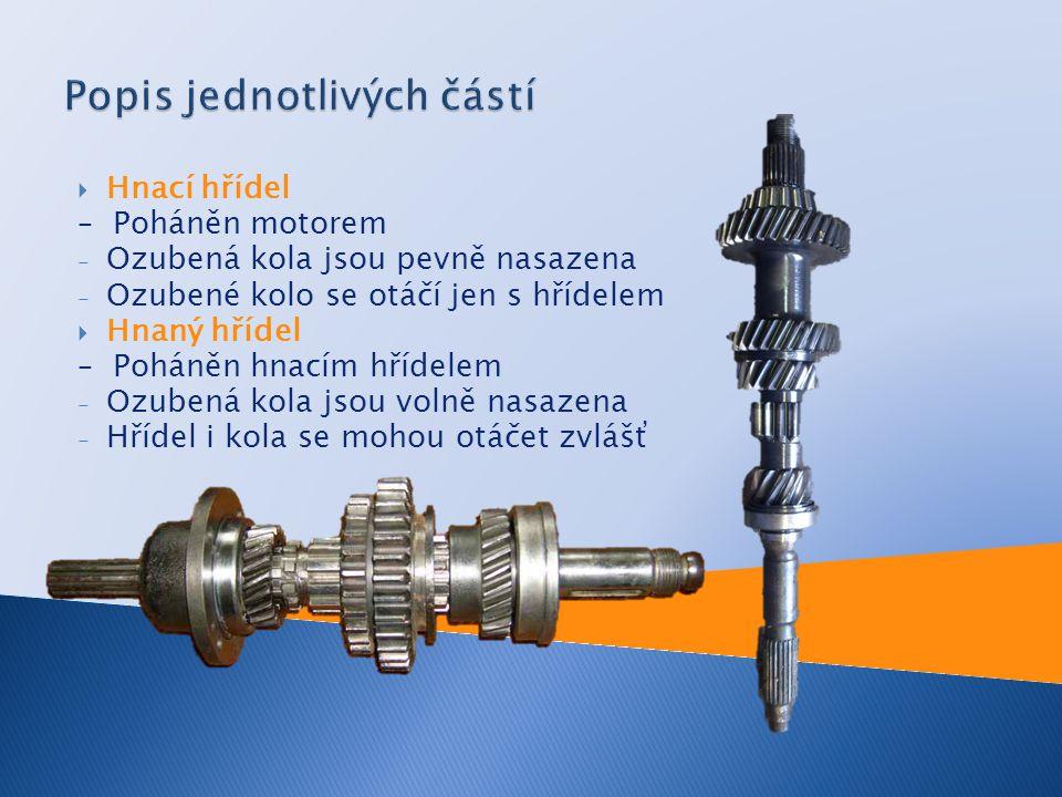  Hnací hřídel – Poháněn motorem - Ozubená kola jsou pevně nasazena - Ozubené kolo se otáčí jen s hřídelem  Hnaný hřídel – Poháněn hnacím hřídelem -