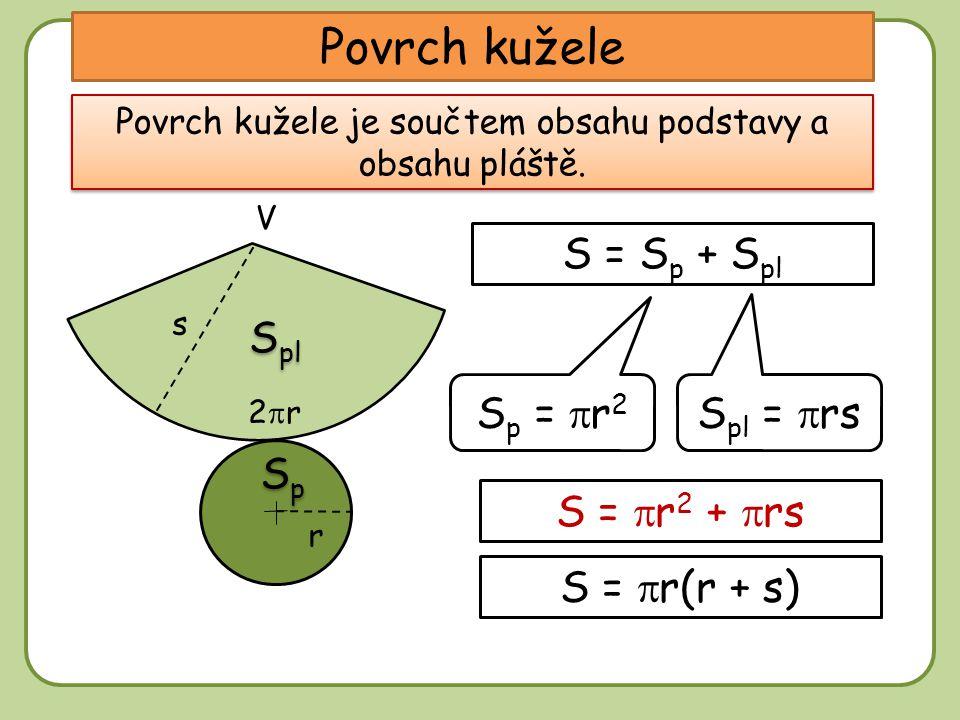 Povrch kužele S = S p + S pl V s 2r2r Povrch kužele je součtem obsahu podstavy a obsahu pláště. S p =  r 2 S pl =  rs S =  r 2 +  rs S =  r(r +