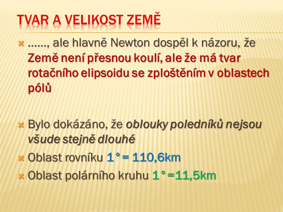  ……, ale hlavně Newton dospěl k názoru, že Země není přesnou koulí, ale že má tvar rotačního elipsoidu se zploštěním v oblastech pólů  Bylo dokázáno, že oblouky poledníků nejsou všude stejně dlouhé  Oblast rovníku 1°= 110,6km  Oblast polárního kruhu 1°=11,5km