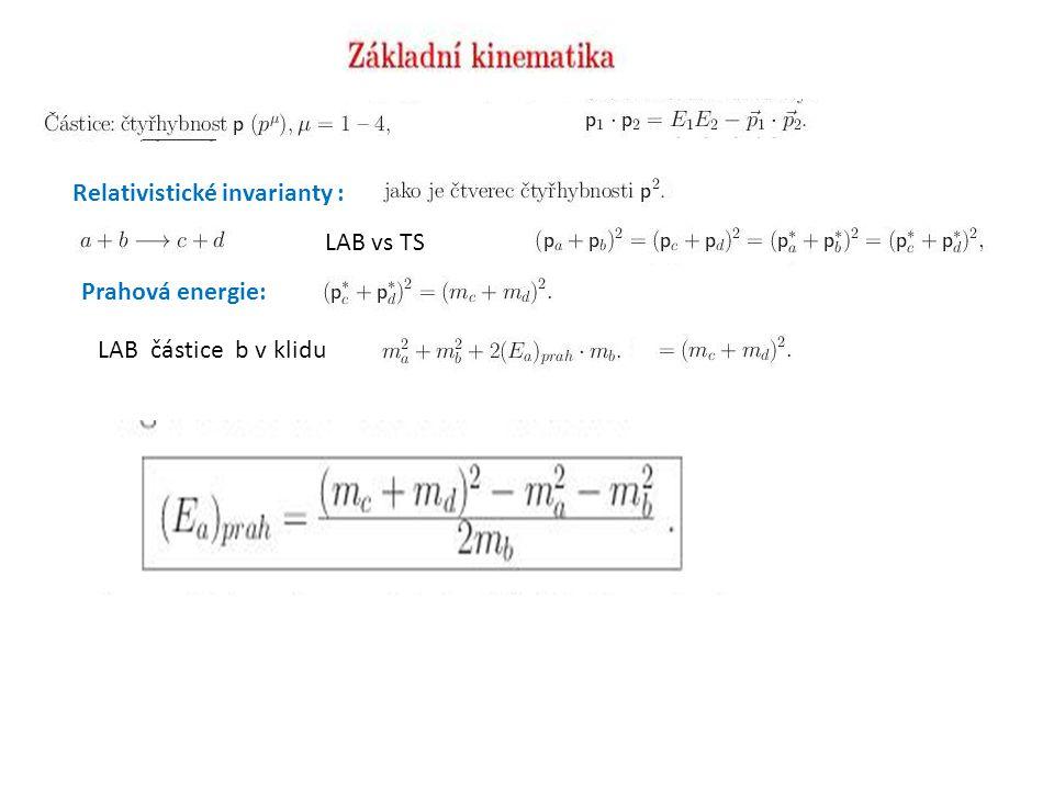 Relativistické invarianty : LAB vs TS Prahová energie: LAB částice b v klidu