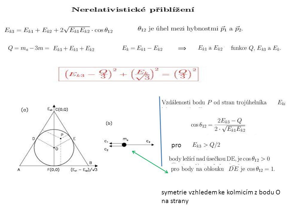 ⟹ pro symetrie vzhledem ke kolmicím z bodu O na strany