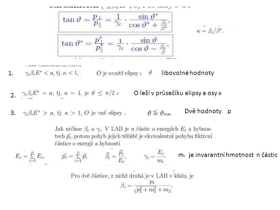 1. libovolné hodnoty 2. O leží v průsečíku elipsy a osy x 3. ≦ max Dvě hodnoty p m c je invarantní hmotnost n částic