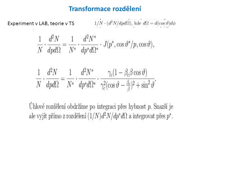 Transformace rozdělení Experiment v LAB, teorie v TS