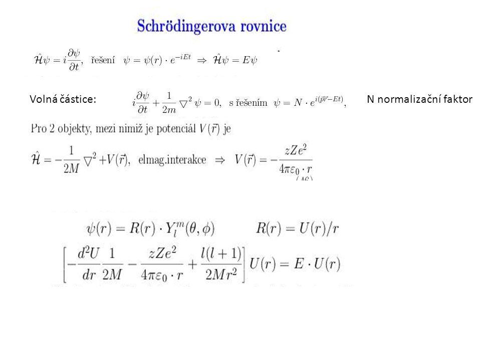 Volná částice:N normalizační faktor