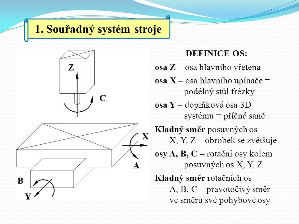 1. Souřadný systém stroje DEFINICE OS: osa Z – osa hlavního vřetena osa X – osa hlavního upínače = podélný stůl frézky osa Y – doplňková osa 3D systém