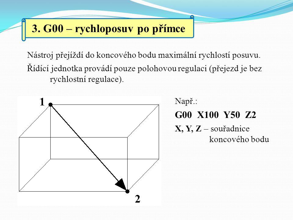 3. G00 – rychloposuv po přímce Např.: G00 X100 Y50 Z2 X, Y, Z – souřadnice koncového bodu Nástroj přejíždí do koncového bodu maximální rychlostí posuv