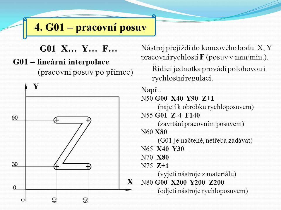 4. G01 – pracovní posuv Nástroj přejíždí do koncového bodu X, Y pracovní rychlostí F (posuv v mm/min.). Řídící jednotka provádí polohovou i rychlostní