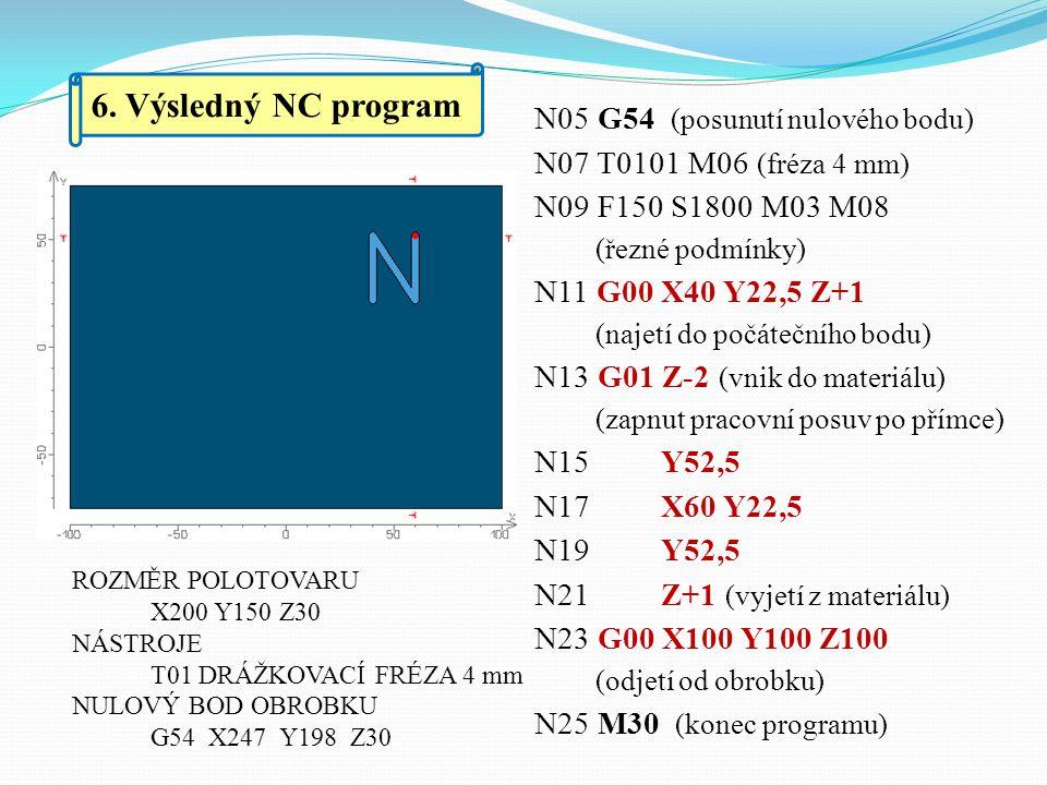6. Výsledný NC program N05 G54 (posunutí nulového bodu) N07 T0101 M06 (fréza 4 mm) N09 F150 S1800 M03 M08 (řezné podmínky) N11 G00 X40 Y22,5 Z+1 (naje