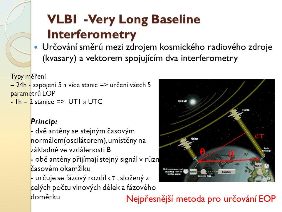 VLBI -Very Long Baseline Interferometry Určování směrů mezi zdrojem kosmického radiového zdroje (kvasary) a vektorem spojujícím dva interferometry Pri
