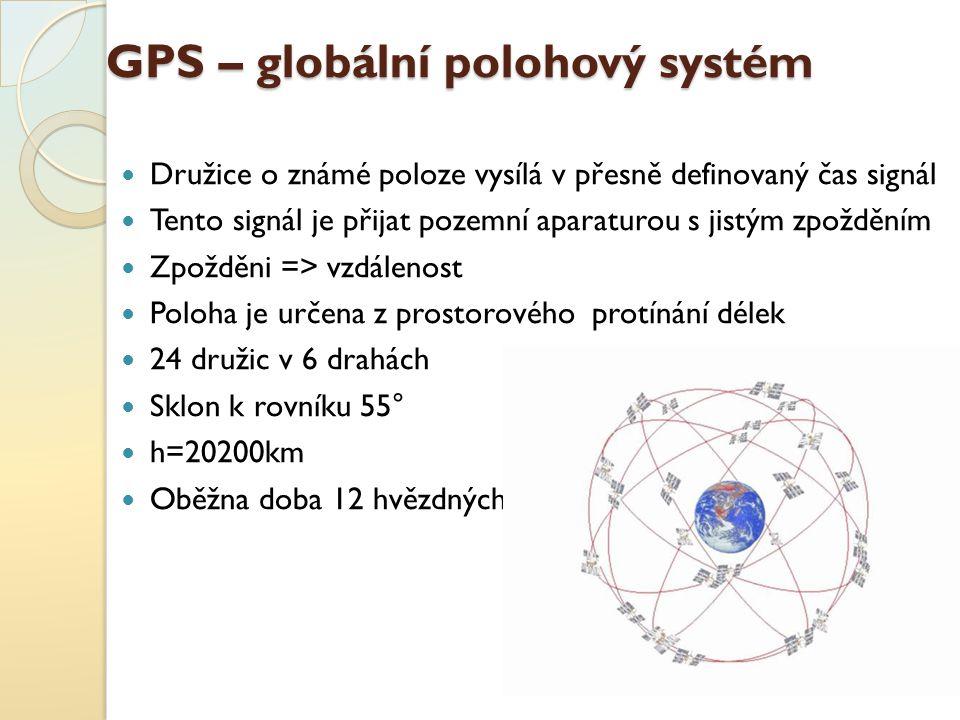 GPS – globální polohový systém Družice o známé poloze vysílá v přesně definovaný čas signál Tento signál je přijat pozemní aparaturou s jistým zpožděn