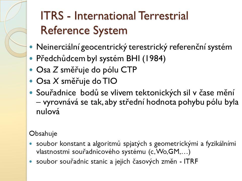 ITRS - International Terrestrial Reference System Neinerciální geocentrický terestrický referenční systém Předchůdcem byl systém BHI (1984) Osa Z směř