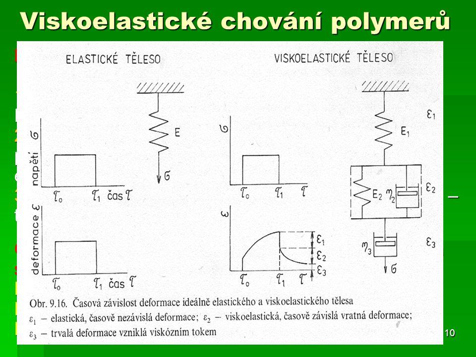 10 Viskoelastické chování polymerů Model se skládá ze 3 členů 1- pružina – představuje ideální elastickou neboli Hookovu pružnou deformaci ε1 2- Kelvi