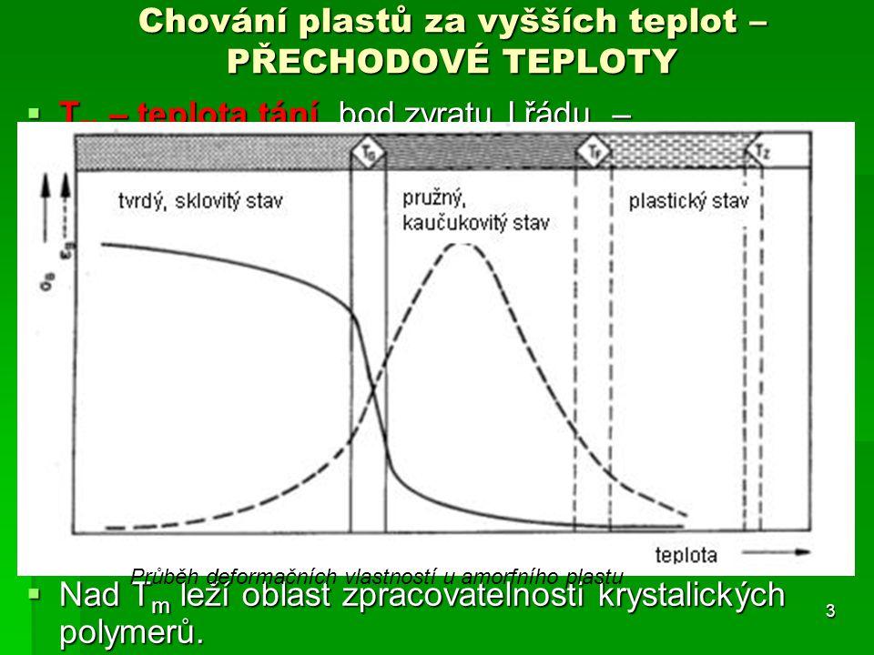 Chování plastů za vyšších teplot – PŘECHODOVÉ TEPLOTY  T m – teplota tání, bod zvratu I.řádu. – (SEMI)KRYSTALICKÉ  T f – teplota viskózního toku - A