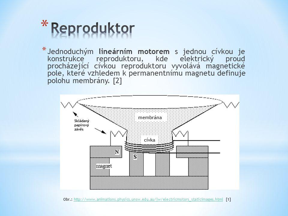 * Jednoduchým lineárním motorem s jednou cívkou je konstrukce reproduktoru, kde elektrický proud procházející cívkou reproduktoru vyvolává magnetické