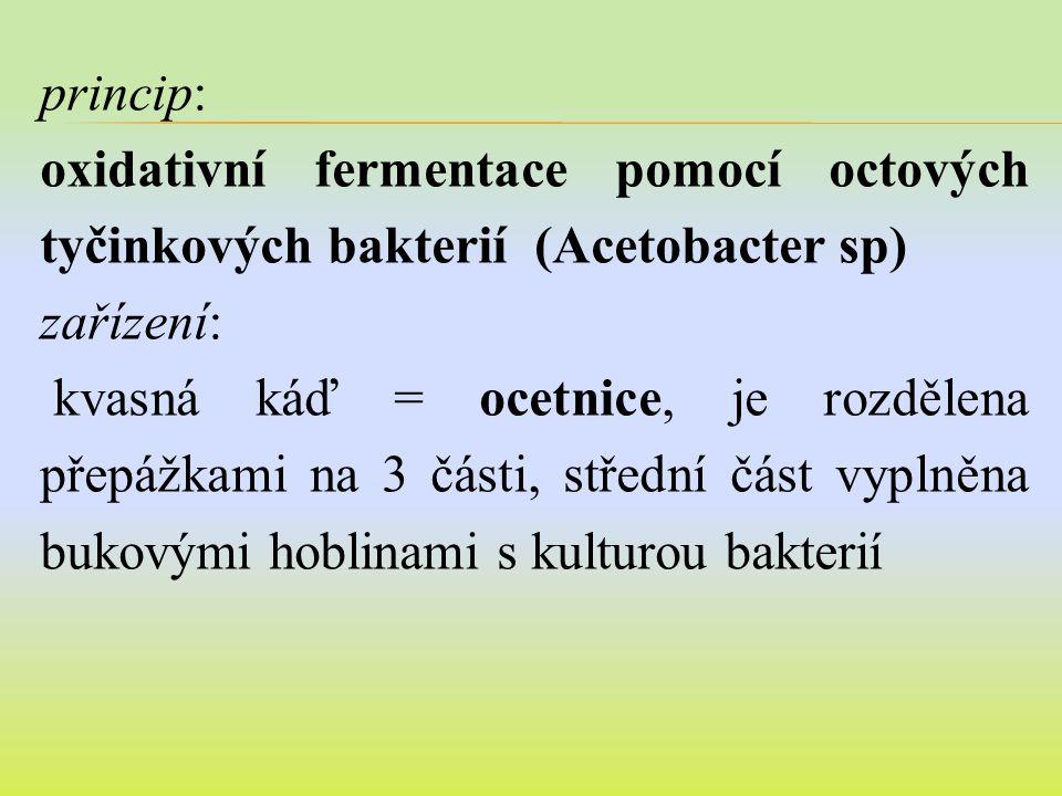 princip: oxidativní fermentace pomocí octových tyčinkových bakterií (Acetobacter sp) zařízení: kvasná káď = ocetnice, je rozdělena přepážkami na 3 části, střední část vyplněna bukovými hoblinami s kulturou bakterií