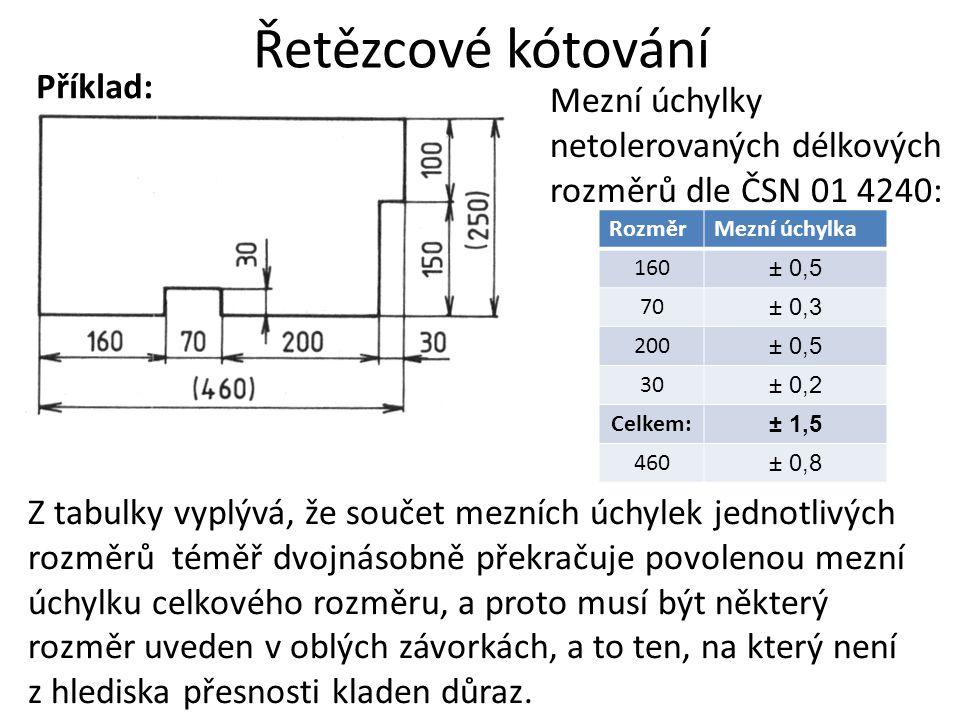Řetězcové kótování Příklad: RozměrMezní úchylka 160 ± 0,5 70 ± 0,3 200 ± 0,5 30 ± 0,2 Celkem: ± 1,5 460 ± 0,8 Mezní úchylky netolerovaných délkových r