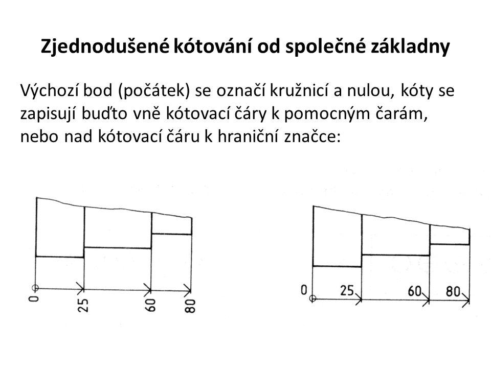 Zjednodušené kótování od společné základny Výchozí bod (počátek) se označí kružnicí a nulou, kóty se zapisují buďto vně kótovací čáry k pomocným čarám