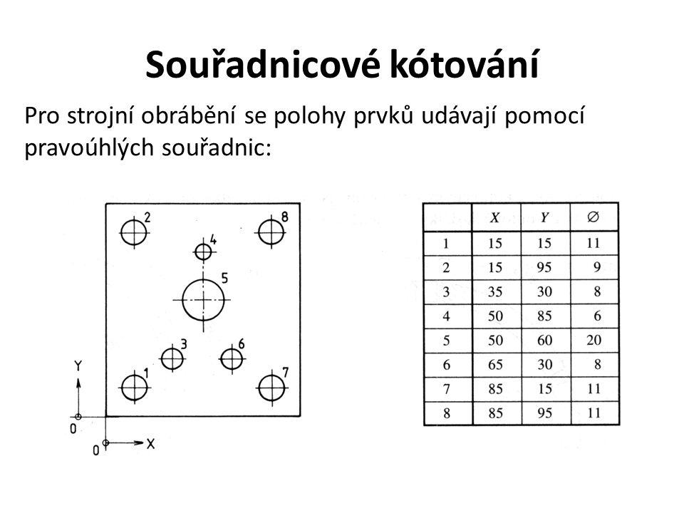 Souřadnicové kótování Pro strojní obrábění se polohy prvků udávají pomocí pravoúhlých souřadnic: