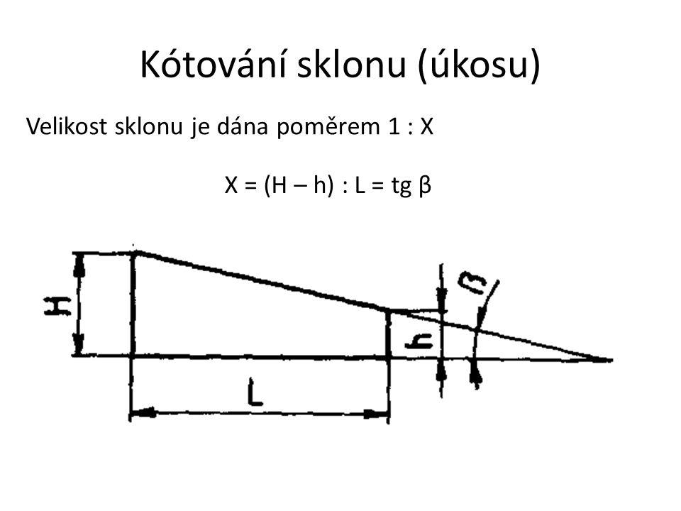 Kótování sklonu (úkosu) Velikost sklonu je dána poměrem 1 : X X = (H – h) : L = tg β