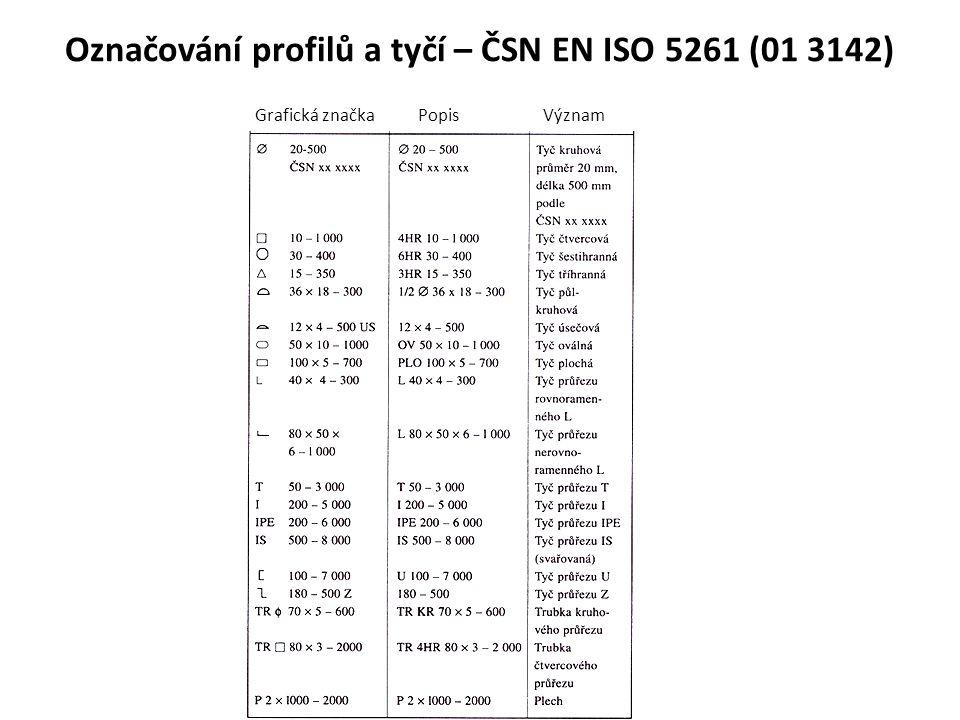 Označování profilů a tyčí – ČSN EN ISO 5261 (01 3142) Grafická značka PopisVýznam