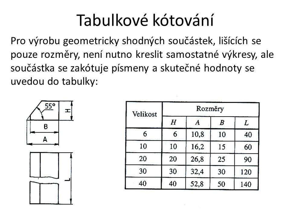 Tabulkové kótování Pro výrobu geometricky shodných součástek, lišících se pouze rozměry, není nutno kreslit samostatné výkresy, ale součástka se zakót