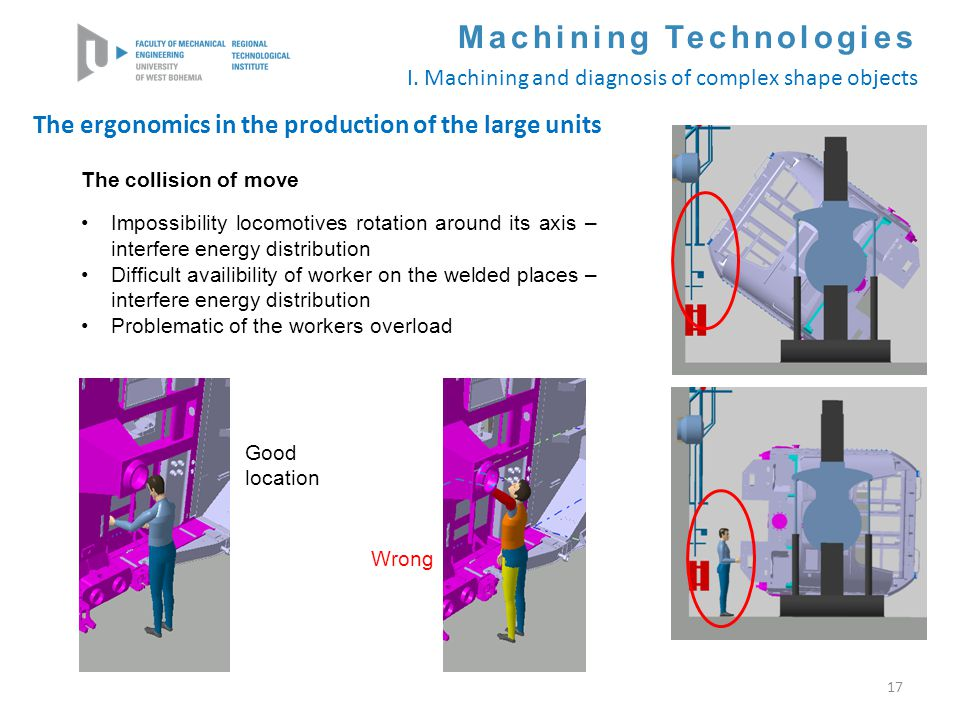 17 The ergonomics in the production of the large units Wrong Good location The collision of move Impossibility locomotives rotation around its axis –
