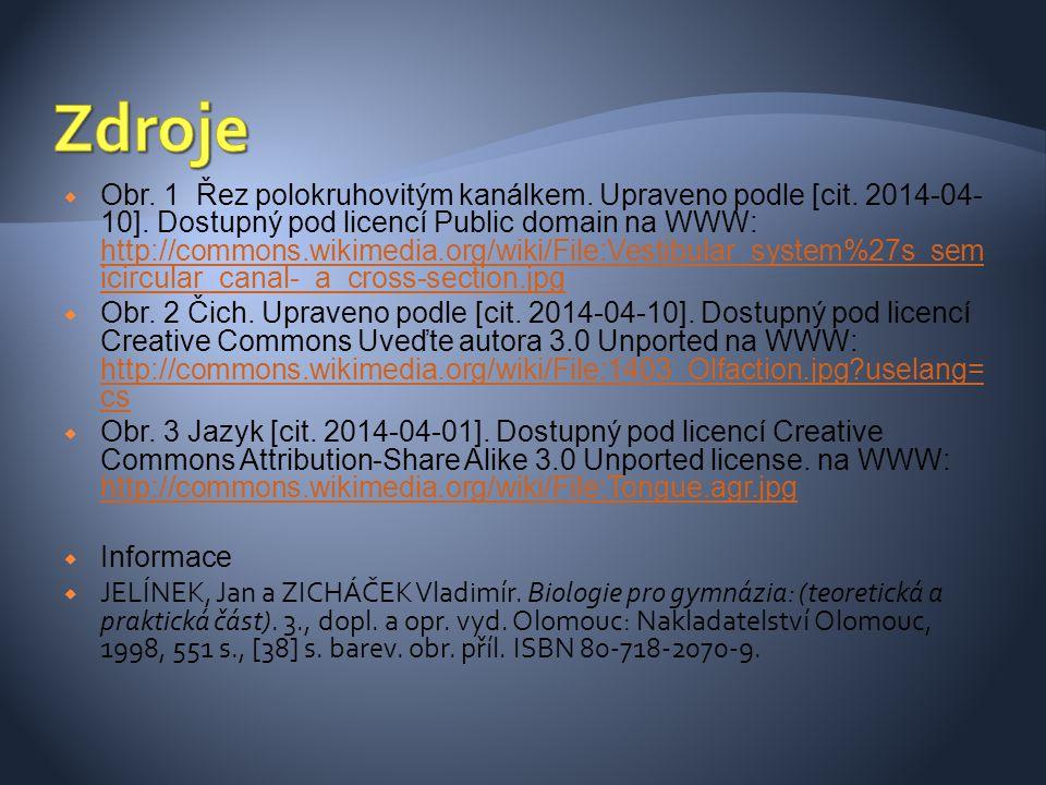  Obr. 1 Řez polokruhovitým kanálkem. Upraveno podle [cit. 2014-04- 10]. Dostupný pod licencí Public domain na WWW: http://commons.wikimedia.org/wiki/