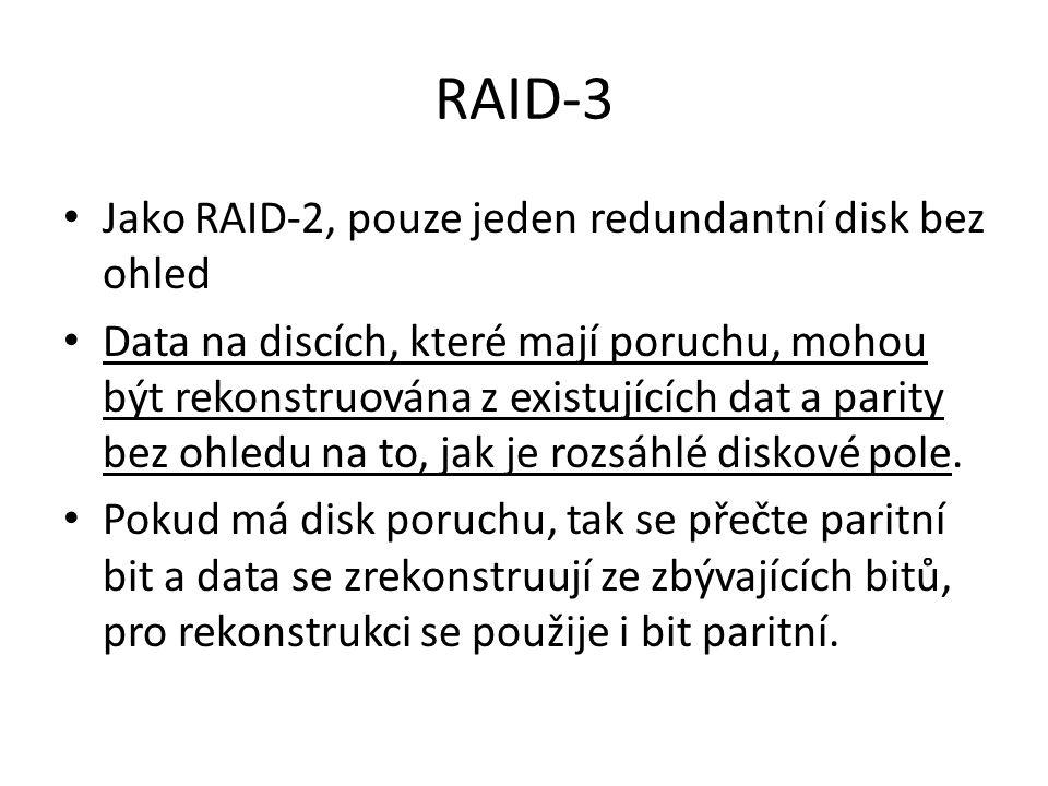RAID-3 Jako RAID-2, pouze jeden redundantní disk bez ohled Data na discích, které mají poruchu, mohou být rekonstruována z existujících dat a parity bez ohledu na to, jak je rozsáhlé diskové pole.
