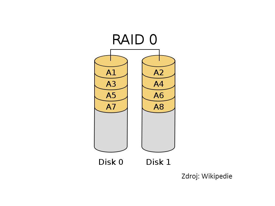 RAID-6 Počítají se dvě parity.Parita se ukládá do samostatných bloků na různých discích.