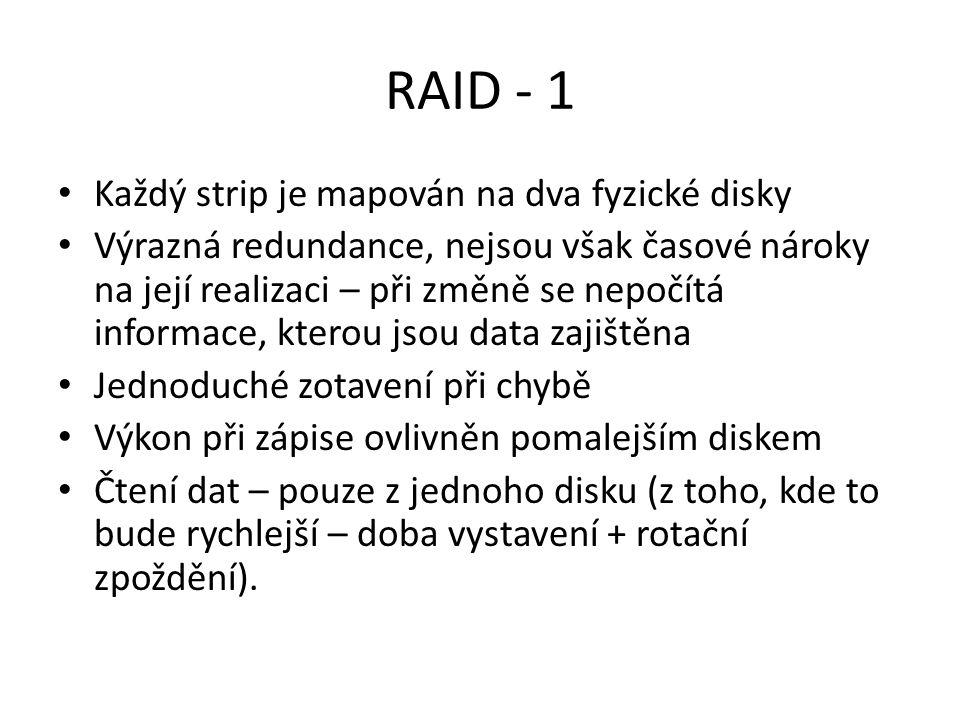 """RAID 1 - využití Z hlediska výkonu tam, kde podstatnou část transakcí tvoří transakce """"čtení (např."""