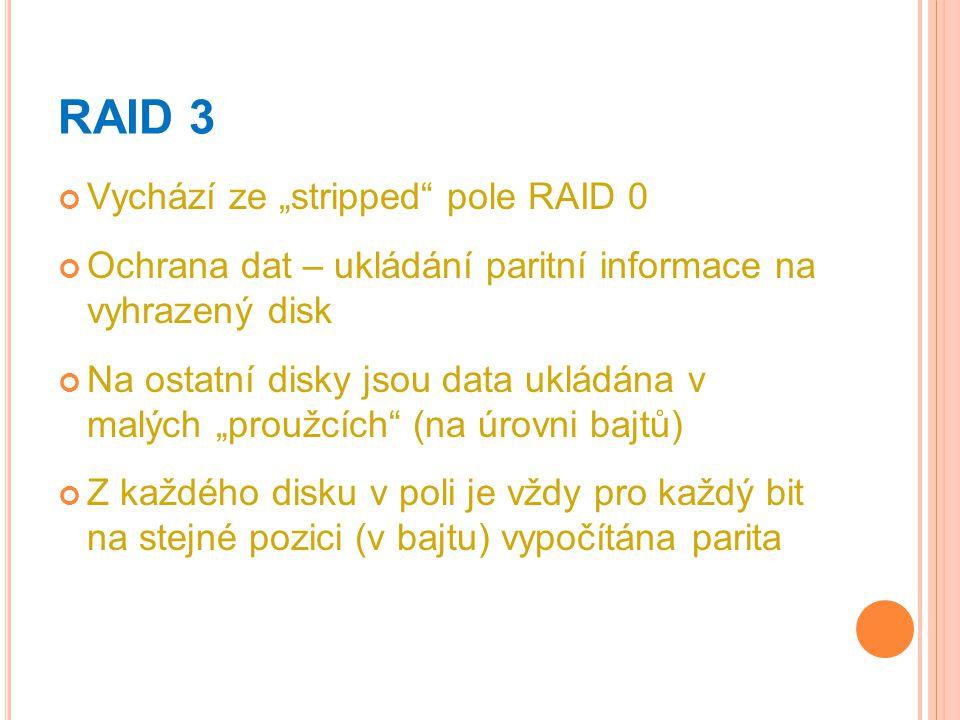 """RAID 3 Vychází ze """"stripped"""" pole RAID 0 Ochrana dat – ukládání paritní informace na vyhrazený disk Na ostatní disky jsou data ukládána v malých """"prou"""