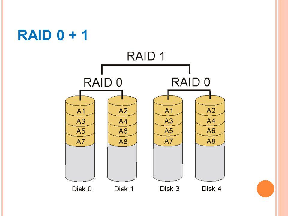 RAID 0 + 1