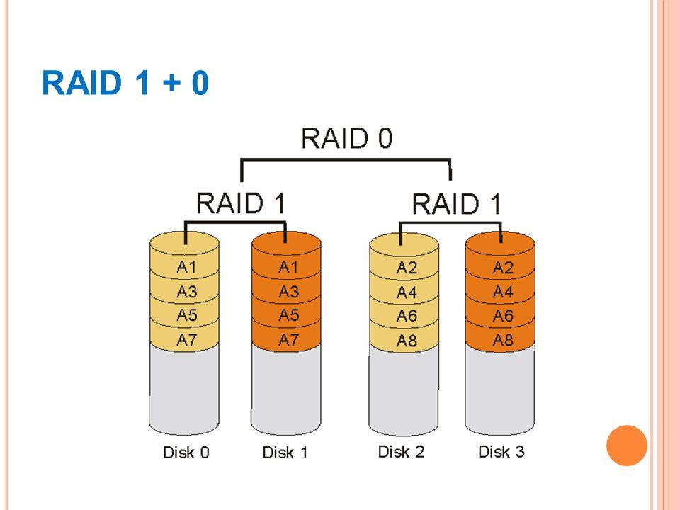 RAID 1 + 0
