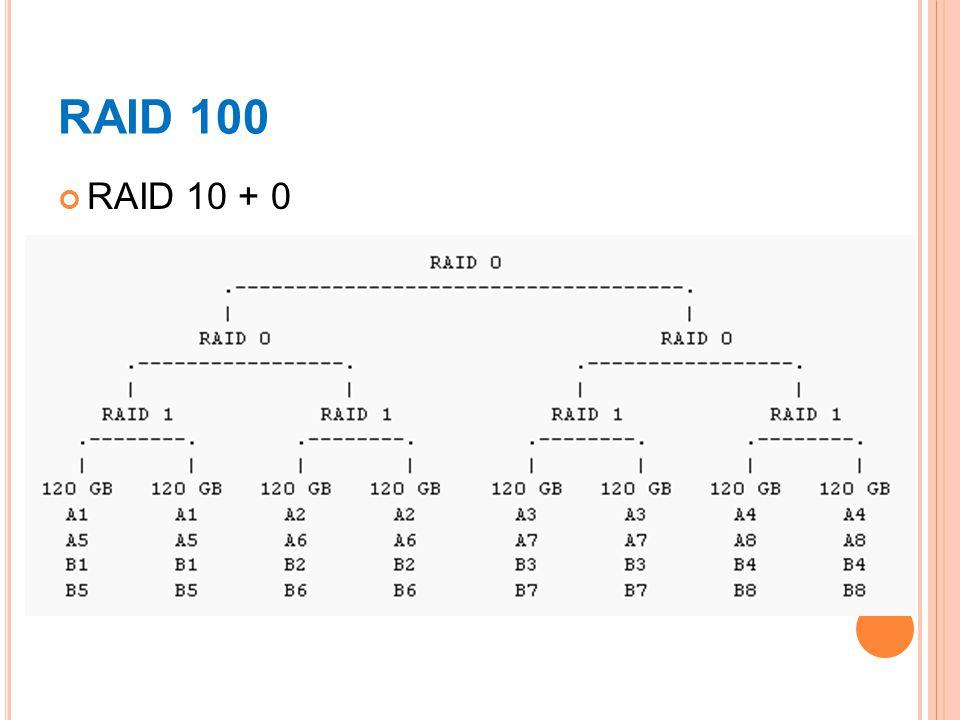 RAID 100 RAID 10 + 0