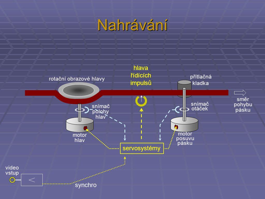 Nahrávání servosystémy směr pohybu pásku motor hlav motor posuvu pásku přítlačná kladka snímač polohy hlav snímač otáček rotační obrazové hlavy video