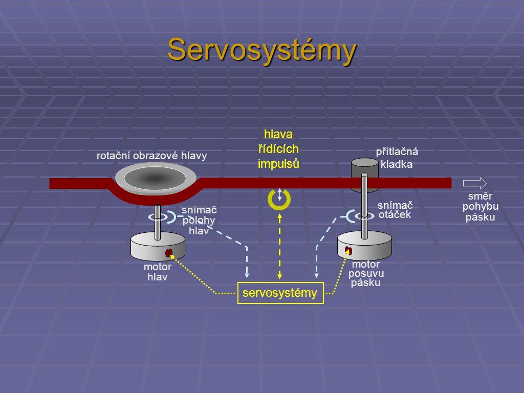 Servosystémy servosystémy směr pohybu pásku motor hlav motor posuvu pásku přítlačná kladka snímač polohy hlav snímač otáček rotační obrazové hlavy hla
