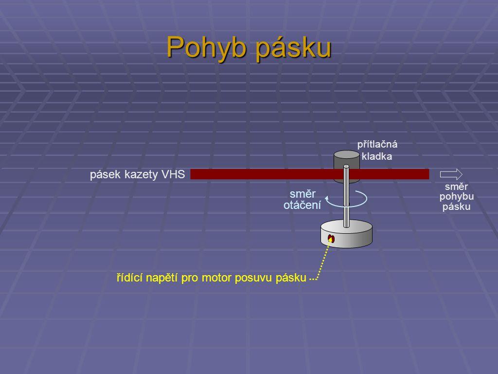 Pohyb pásku směr pohybu pásku přítlačná kladka řídící napětí pro motor posuvu pásku pásek kazety VHS směr otáčení