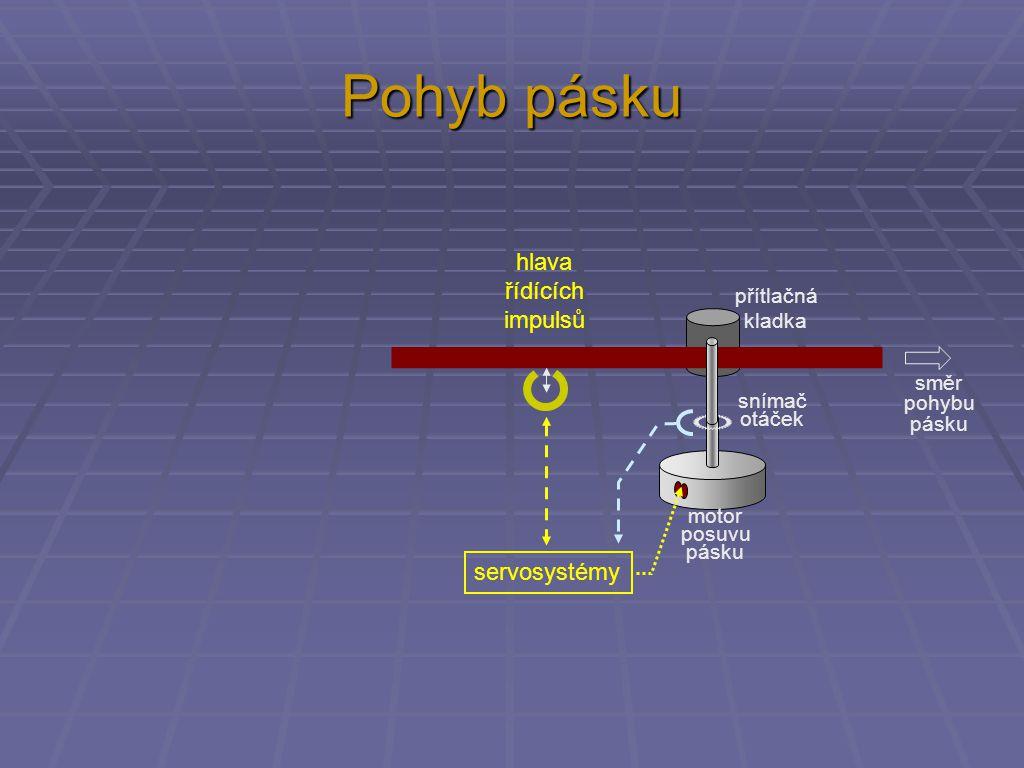 Pohyb pásku servosystémy směr pohybu pásku motor posuvu pásku přítlačná kladka snímač otáček hlava řídících impulsů
