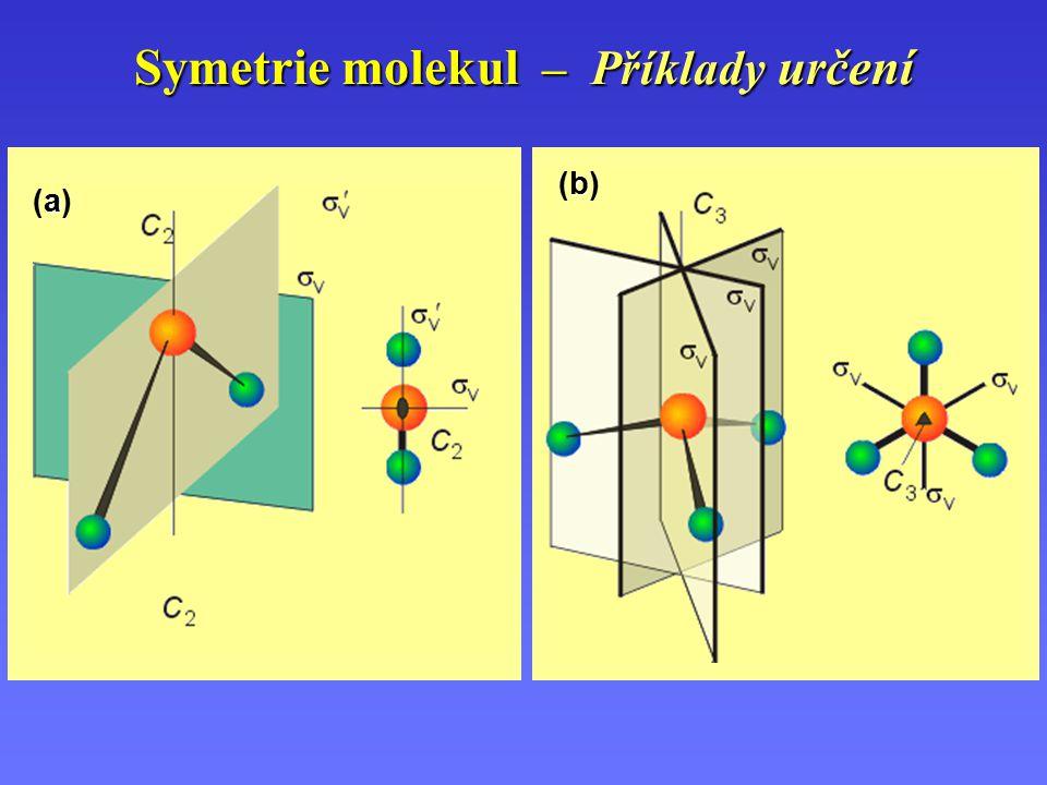 Symetrie molekul – Příklady určení a(a)a(a) b(b)b(b)