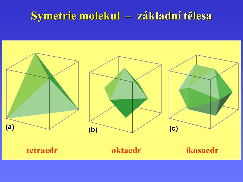 Symetrie molekul – základní tělesa a(a)a(a) b(b)b(b) c(c)c(c) tetraedroktaedrikosaedr