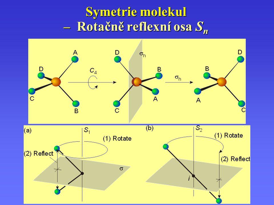 Symetrie molekul – Rotačně reflexní osa S n