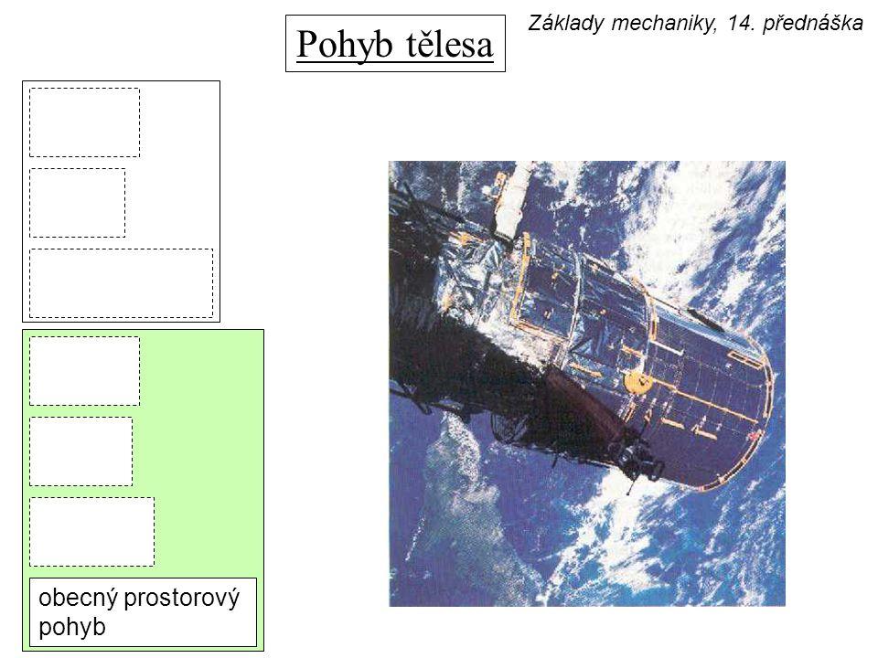 Pohyb tělesa obecný prostorový pohyb Základy mechaniky, 14. přednáška